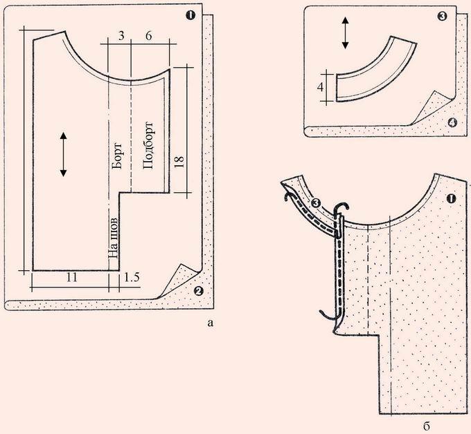 Технологическая Последовательность Обработки Женской Блузки