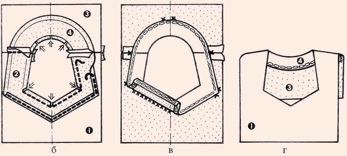 обработка горловины отрезной обтачкой Вуйма