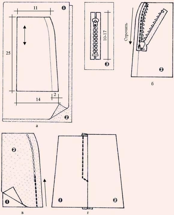 Как в юбку вшить потайную молнию с поясом и без: пошаговая 35