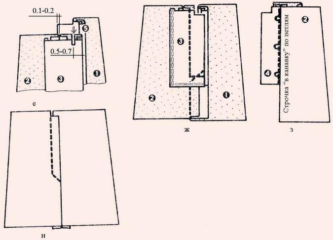 Как сделать декоративную тарелку на стену своими руками мастер класс 77